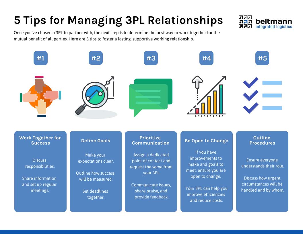 5 Tips for Managing 3PL Relationships_ Blue BIL