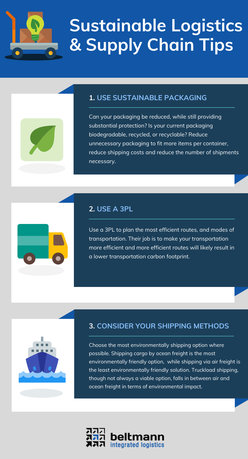 BIL Green Logistcs Infographic - Edited
