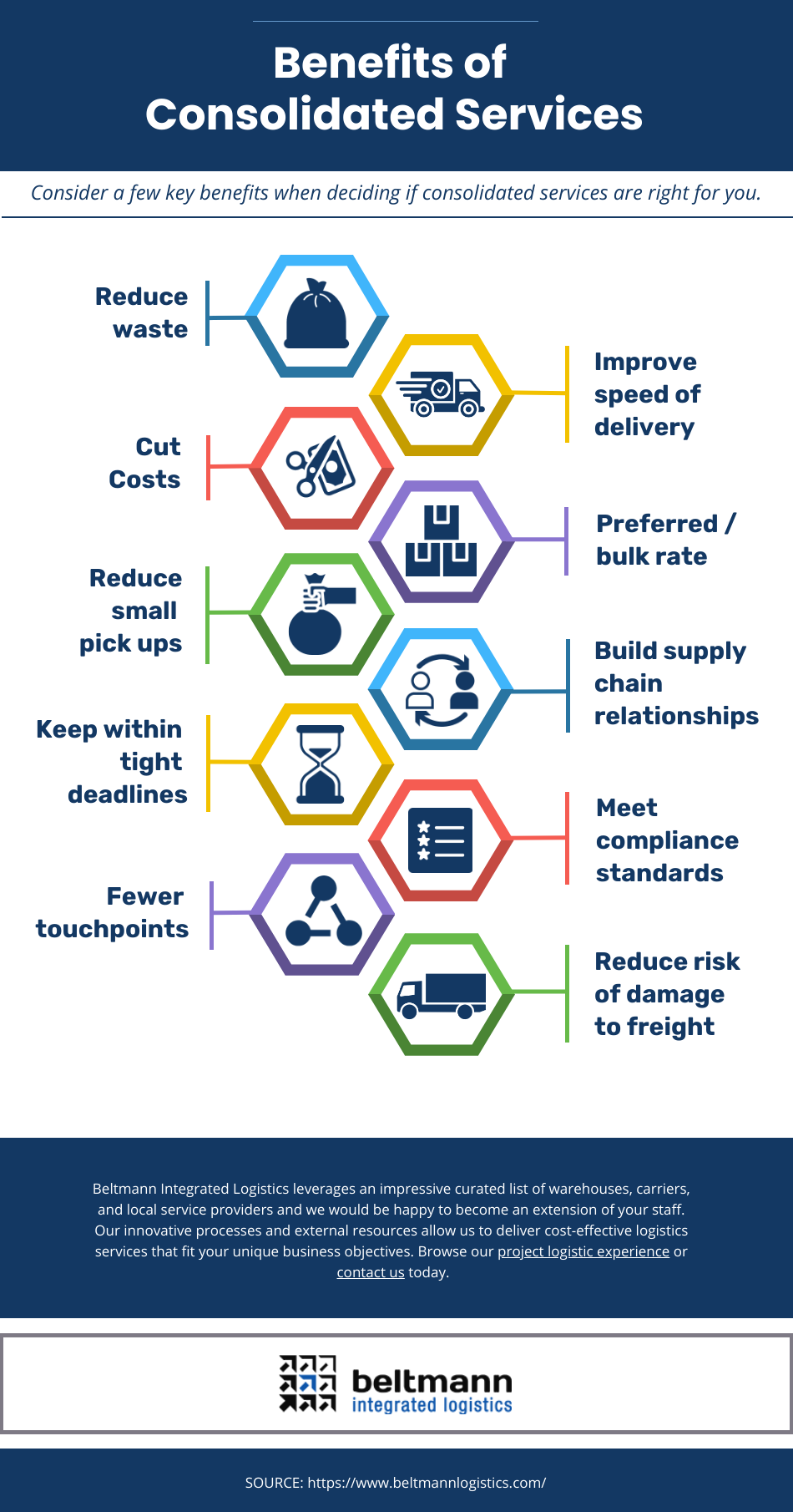 Benefits of Consolidated Services Infographic