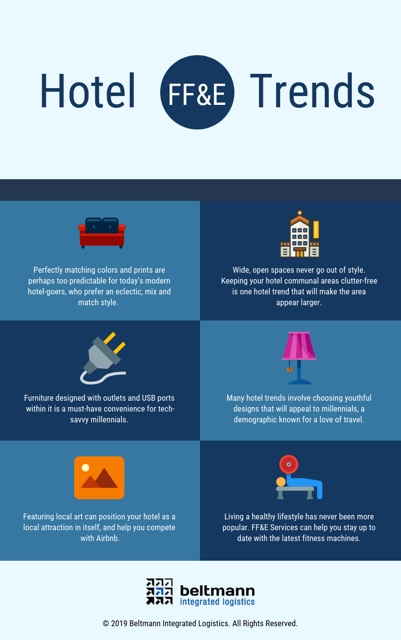 FF&E Hotel Trends Infographic