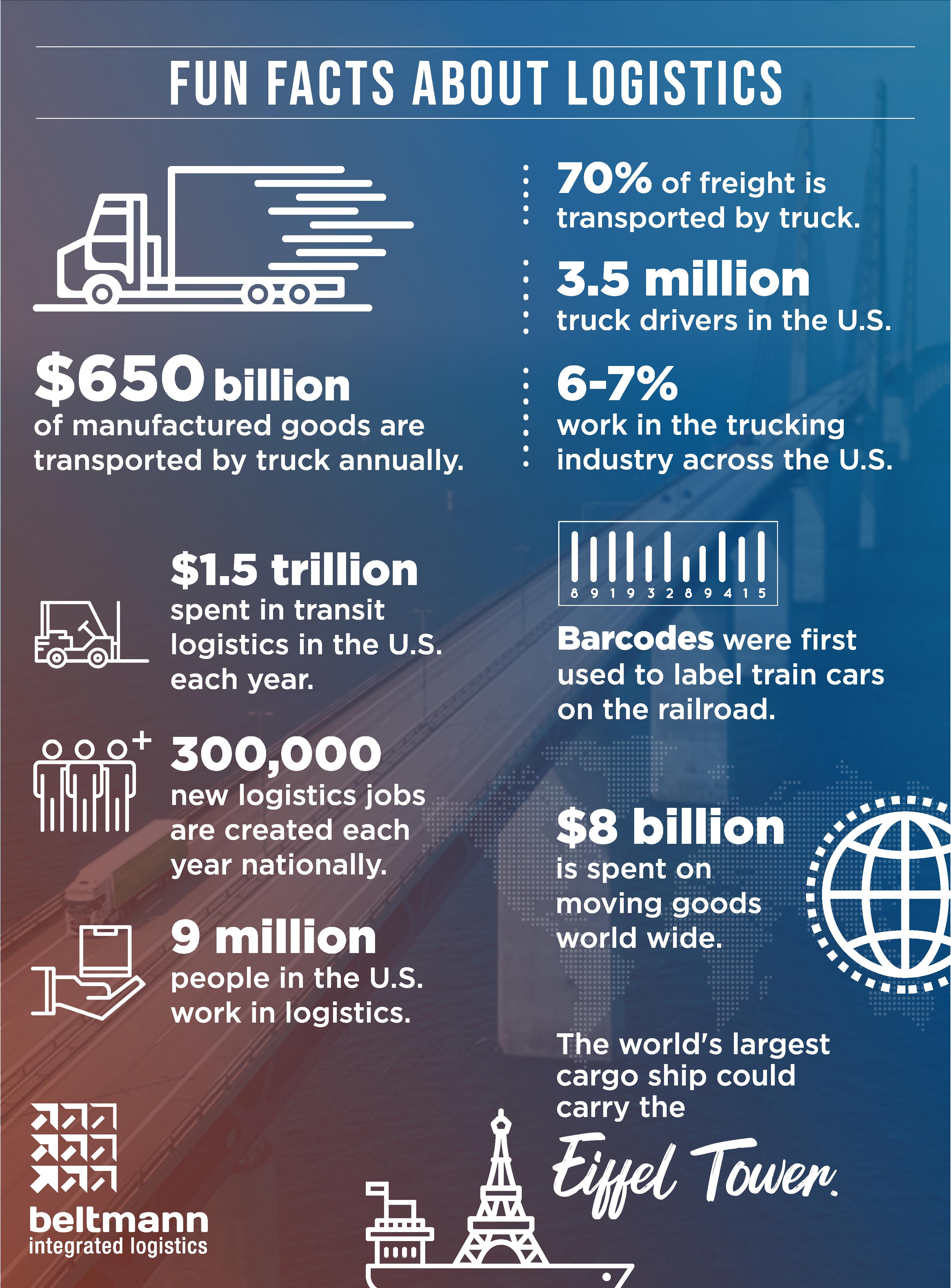 logistics-infographic-fun-facts