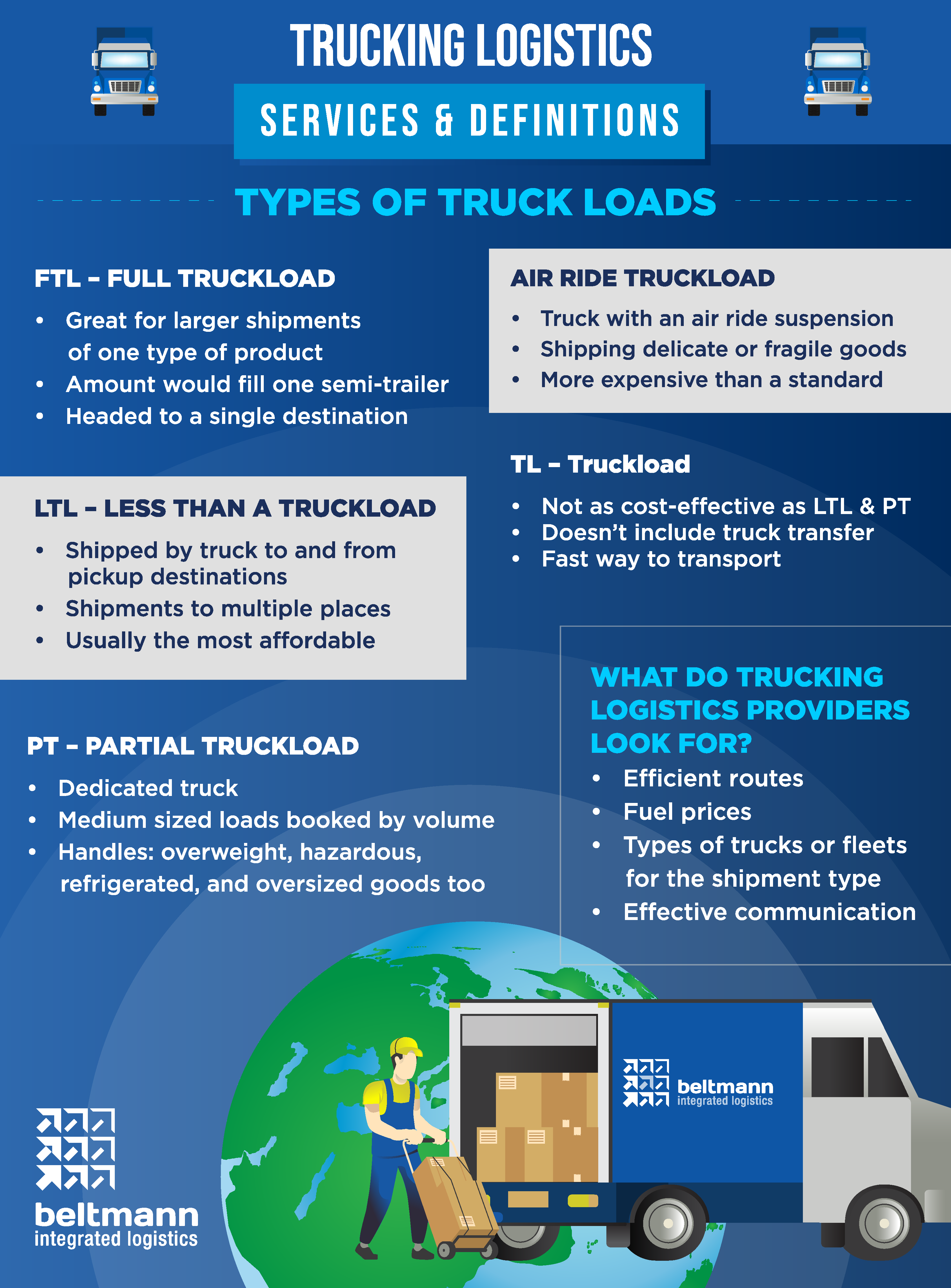 Trucking Logistics Services & Definitions